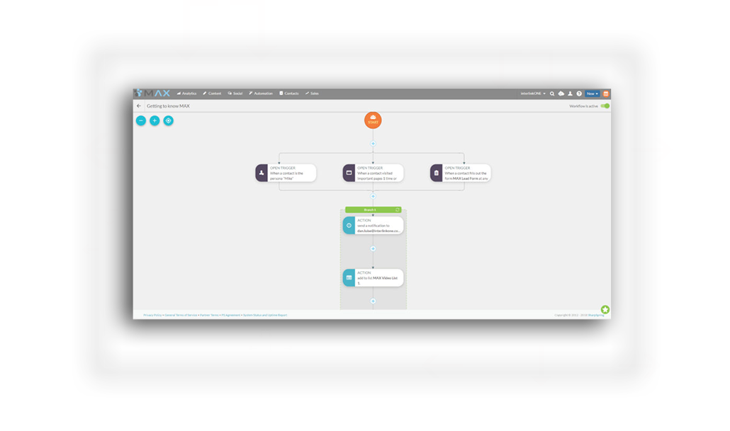Marketing Automation, Screenshot of MAX Automated Workflows
